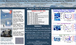 In Situ measurements collected by tethered balloon vloud Physics package during THORPEX-IPY