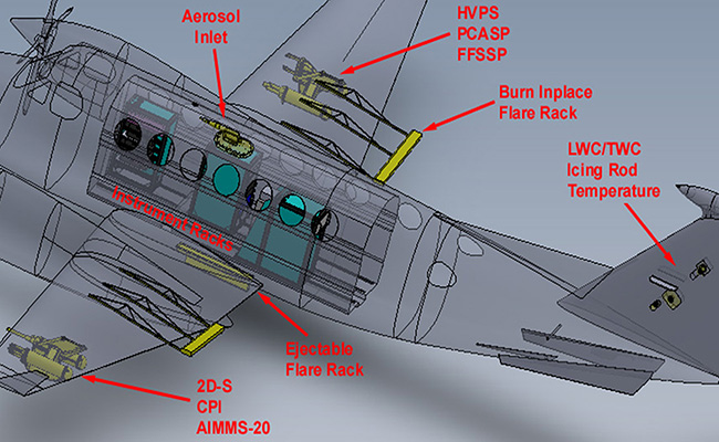 Cutaway KingAir with Sensors
