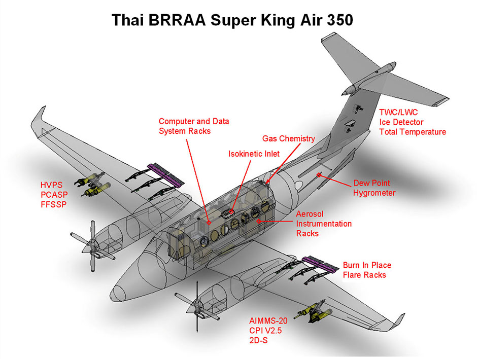 Thai King Air on camera wiring schematic